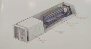 Ilustrasi Mesin Es Balok Direct Cooling