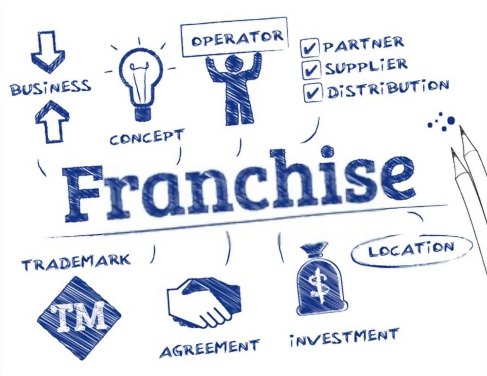 franchise pabrik es